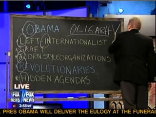 glen beck can't spell oligarchy
